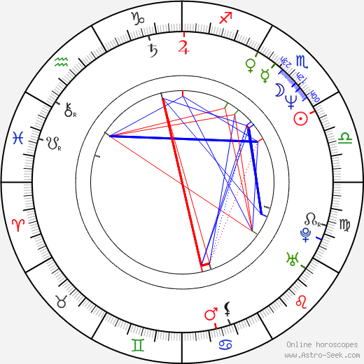 Melora Walters astro natal birth chart, Melora Walters horoscope, astrology