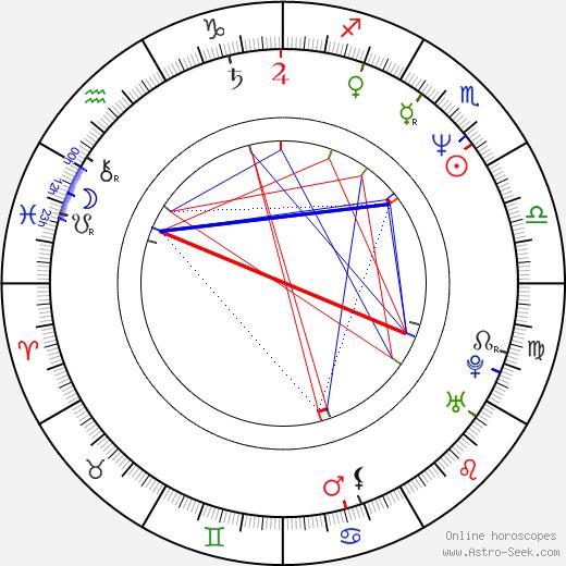 Michael Bremer tema natale, oroscopo, Michael Bremer oroscopi gratuiti, astrologia