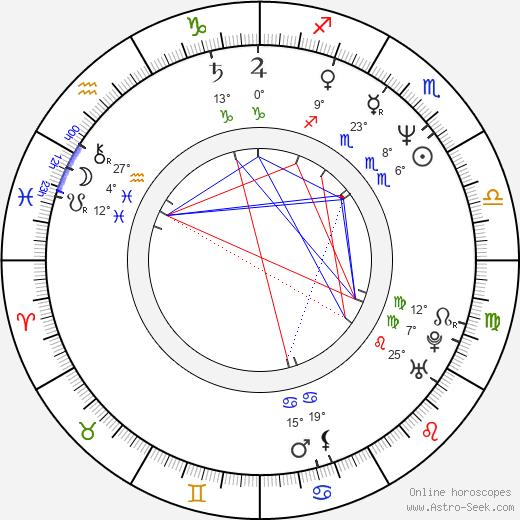 Michael Carter birth chart, biography, wikipedia 2019, 2020