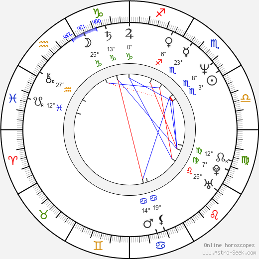 Patrick Breen birth chart, biography, wikipedia 2019, 2020