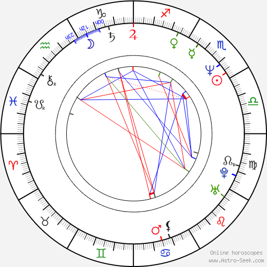 Patrick Breen astro natal birth chart, Patrick Breen horoscope, astrology