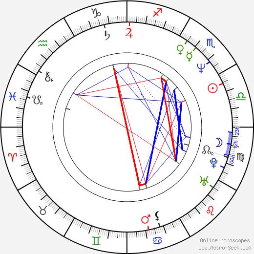 Rob Marshall birth chart, Rob Marshall astro natal horoscope, astrology