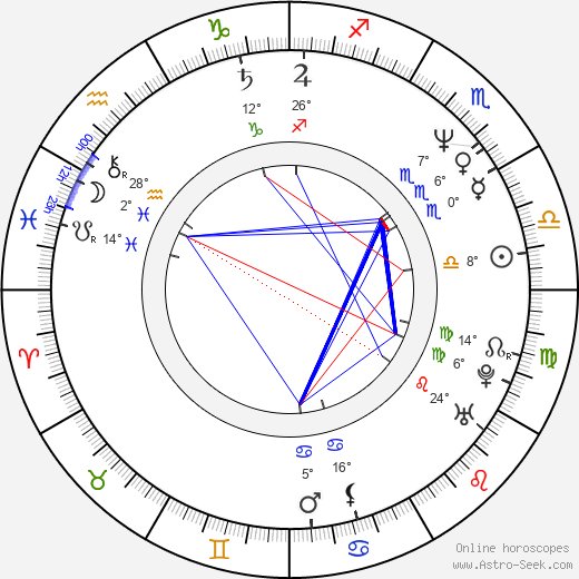 Shinji Aramaki birth chart, biography, wikipedia 2019, 2020
