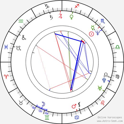Alma Delfina astro natal birth chart, Alma Delfina horoscope, astrology