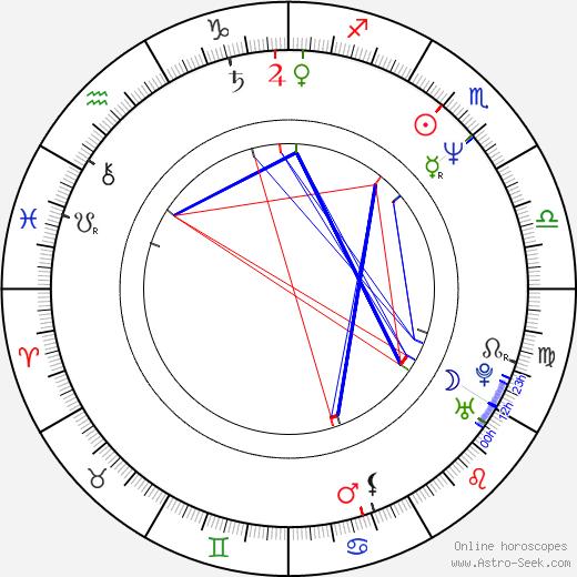 Amanda Bairstow tema natale, oroscopo, Amanda Bairstow oroscopi gratuiti, astrologia