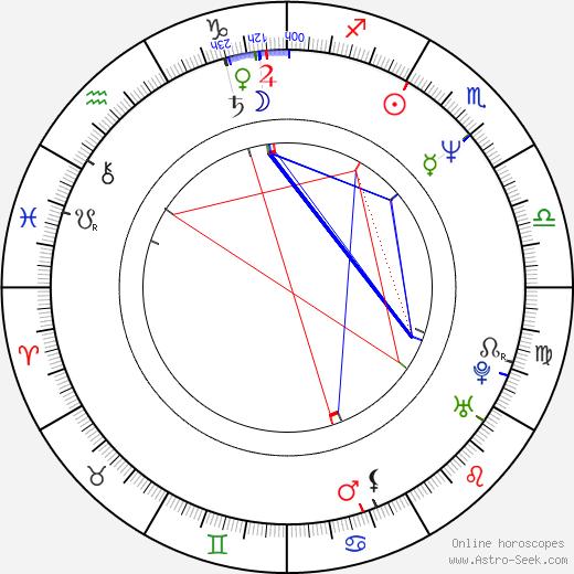 Брайан Макнамара Brian McNamara день рождения гороскоп, Brian McNamara Натальная карта онлайн