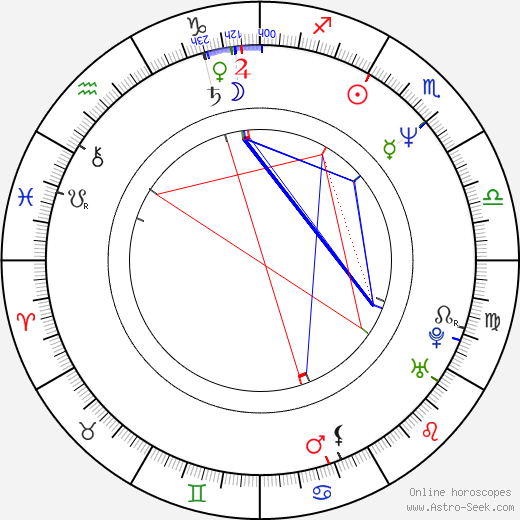 Brian McNamara astro natal birth chart, Brian McNamara horoscope, astrology