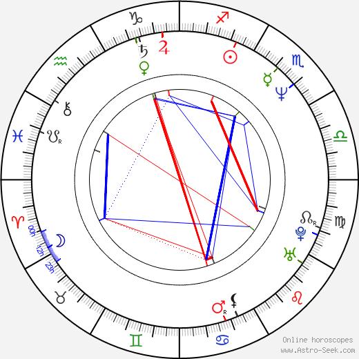 Cathy Moriarty tema natale, oroscopo, Cathy Moriarty oroscopi gratuiti, astrologia
