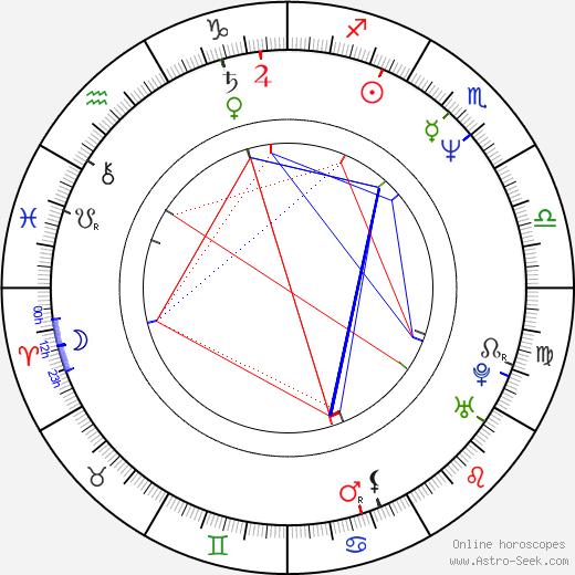 Dave Duerson tema natale, oroscopo, Dave Duerson oroscopi gratuiti, astrologia