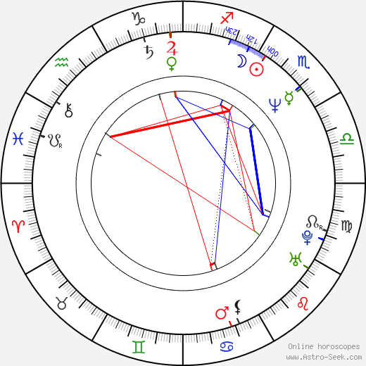 Edgar Pêra birth chart, Edgar Pêra astro natal horoscope, astrology