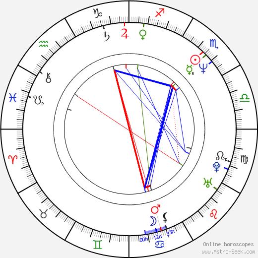 Elizabeth Avellan tema natale, oroscopo, Elizabeth Avellan oroscopi gratuiti, astrologia