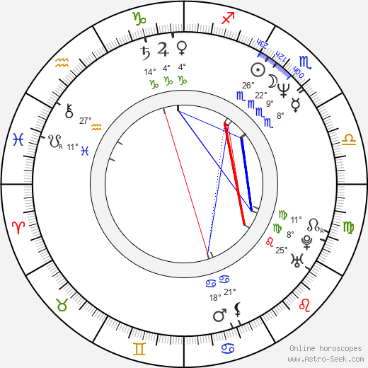 Elizabeth Perkins birth chart, biography, wikipedia 2017, 2018