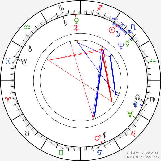 Elizabeth Perkins astro natal birth chart, Elizabeth Perkins horoscope, astrology