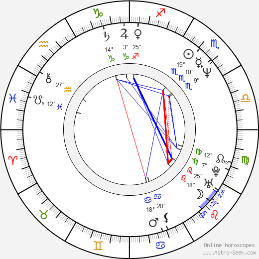 Jackie Hoffman birth chart, biography, wikipedia 2018, 2019