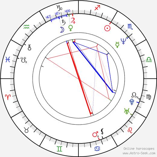 Ján Gallovič astro natal birth chart, Ján Gallovič horoscope, astrology