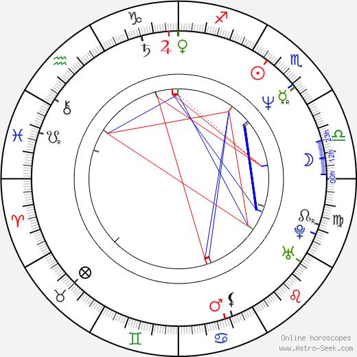 Jimmy Williams tema natale, oroscopo, Jimmy Williams oroscopi gratuiti, astrologia