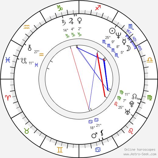 Jonathan Ross birth chart, biography, wikipedia 2019, 2020