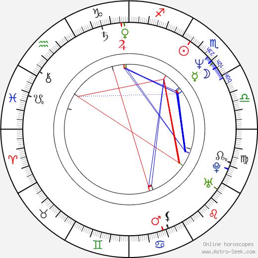 Jonathan Ross astro natal birth chart, Jonathan Ross horoscope, astrology
