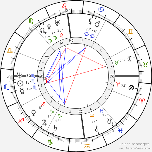 Kathy Griffin birth chart, biography, wikipedia 2018, 2019