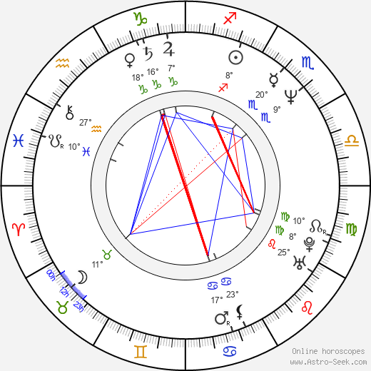 Kristopher Logan birth chart, biography, wikipedia 2020, 2021