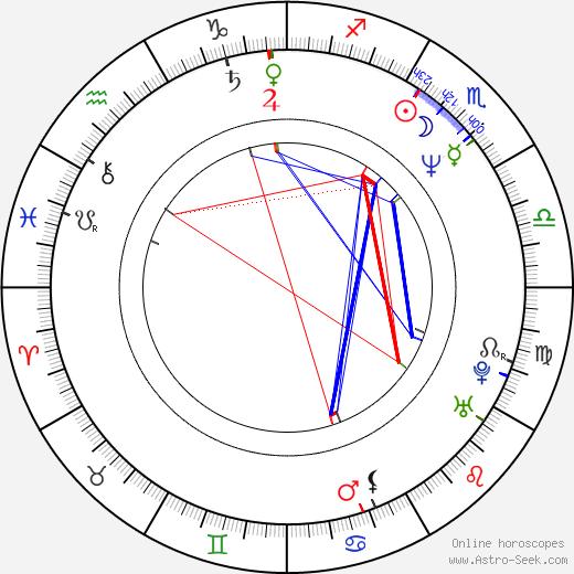 Marcela Březinová tema natale, oroscopo, Marcela Březinová oroscopi gratuiti, astrologia