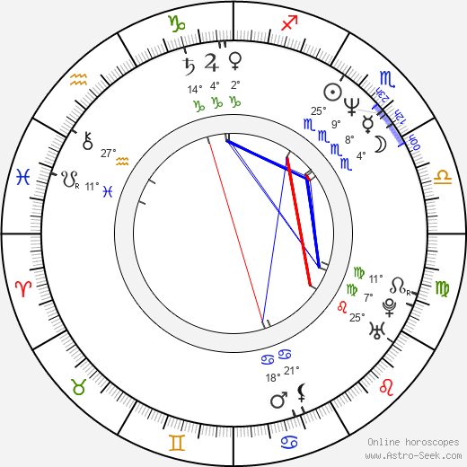 Marek Bielecki birth chart, biography, wikipedia 2019, 2020