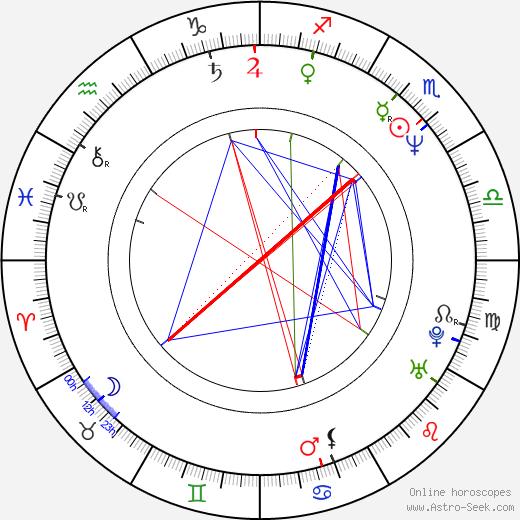 Matthew Ashman birth chart, Matthew Ashman astro natal horoscope, astrology