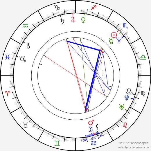 Megan Cavanagh astro natal birth chart, Megan Cavanagh horoscope, astrology