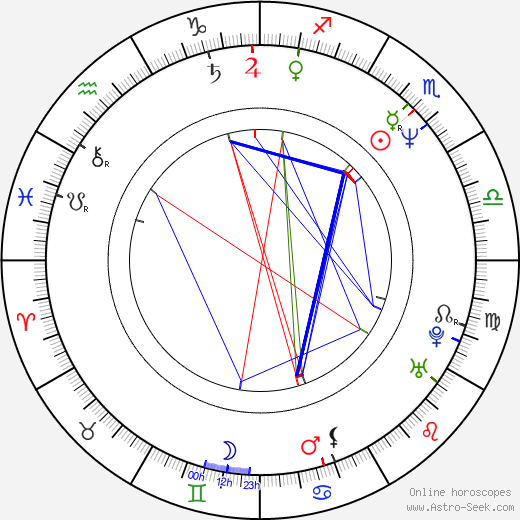 Michael Cerveris astro natal birth chart, Michael Cerveris horoscope, astrology