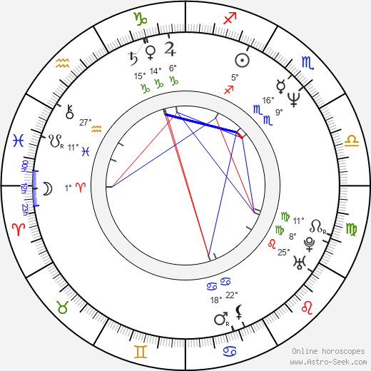 Michael Rispoli birth chart, biography, wikipedia 2020, 2021