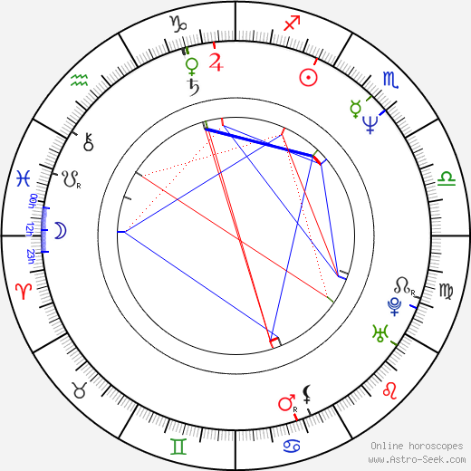 Nigel Marven astro natal birth chart, Nigel Marven horoscope, astrology