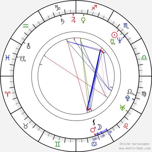 Pascal Persiano birth chart, Pascal Persiano astro natal horoscope, astrology