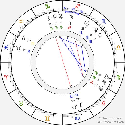 Paul King birth chart, biography, wikipedia 2020, 2021