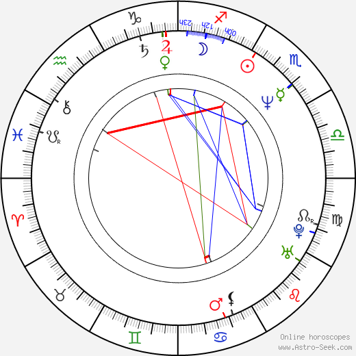 Paul King birth chart, Paul King astro natal horoscope, astrology