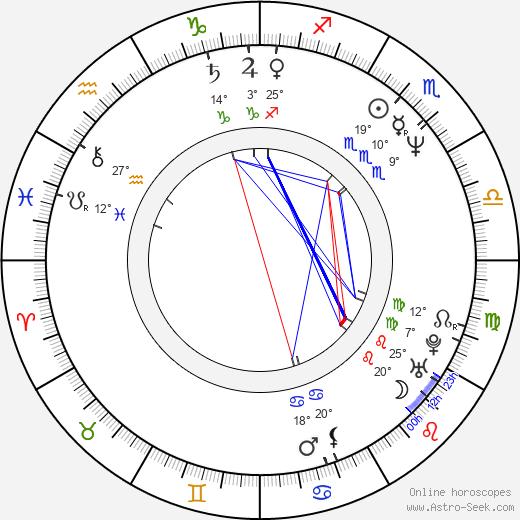 Peter Parros birth chart, biography, wikipedia 2019, 2020