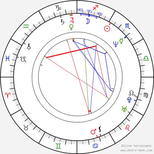Petr Dohnal tema natale, oroscopo, Petr Dohnal oroscopi gratuiti, astrologia