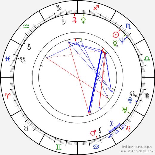 Reet Kromel astro natal birth chart, Reet Kromel horoscope, astrology
