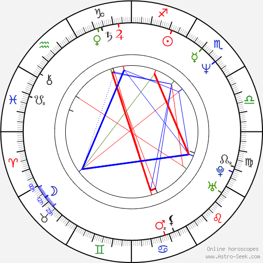 Sandra Goldbacher день рождения гороскоп, Sandra Goldbacher Натальная карта онлайн