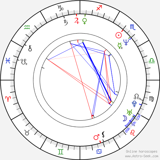 Stanley Tucci astro natal birth chart, Stanley Tucci horoscope, astrology