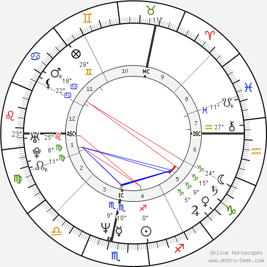Stéphane Freiss birth chart, biography, wikipedia 2019, 2020
