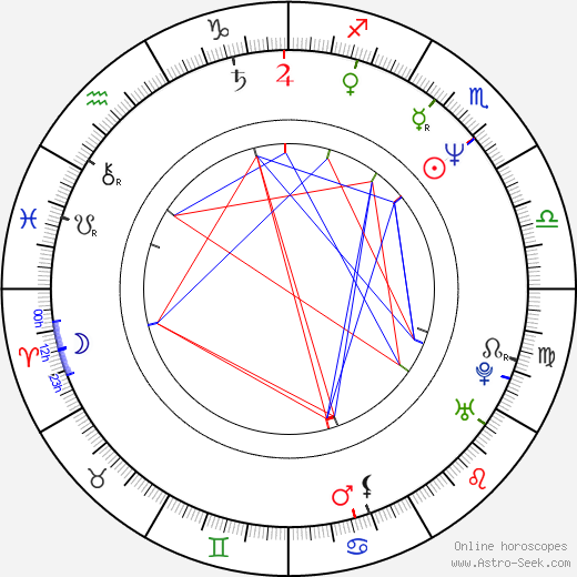 Takeharu Kunimoto birth chart, Takeharu Kunimoto astro natal horoscope, astrology