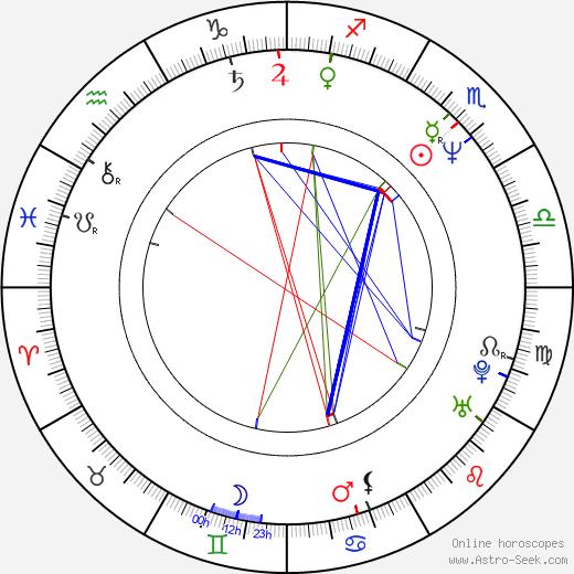 Tulikki Tähtelä birth chart, Tulikki Tähtelä astro natal horoscope, astrology