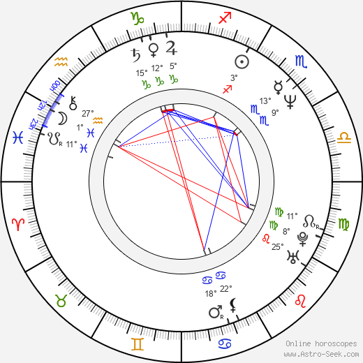 Vincent Dieutre birth chart, biography, wikipedia 2019, 2020