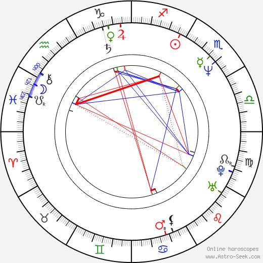 William H. Burns день рождения гороскоп, William H. Burns Натальная карта онлайн