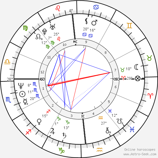 William Monahan birth chart, biography, wikipedia 2019, 2020