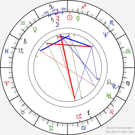 Dan Badarau tema natale, oroscopo, Dan Badarau oroscopi gratuiti, astrologia