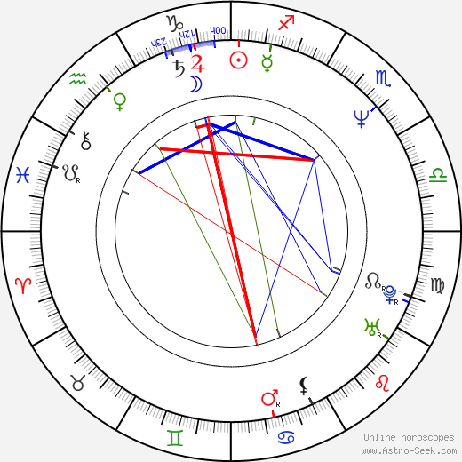 Dan Badarau astro natal birth chart, Dan Badarau horoscope, astrology