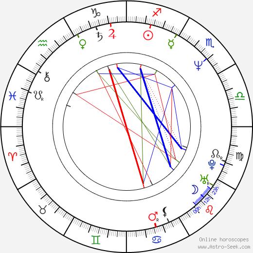 David Cowgill birth chart, David Cowgill astro natal horoscope, astrology