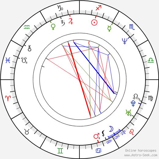 Erhard Riedlsperger tema natale, oroscopo, Erhard Riedlsperger oroscopi gratuiti, astrologia