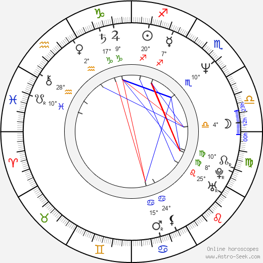 Gabriel Corrado birth chart, biography, wikipedia 2020, 2021